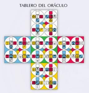 oraculo tablero