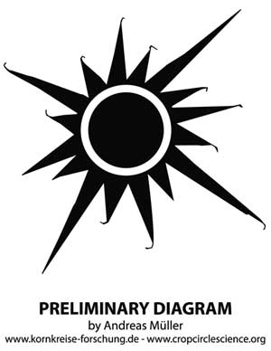 ciclo solar 24 tormenta solar Nibiru Planeta x