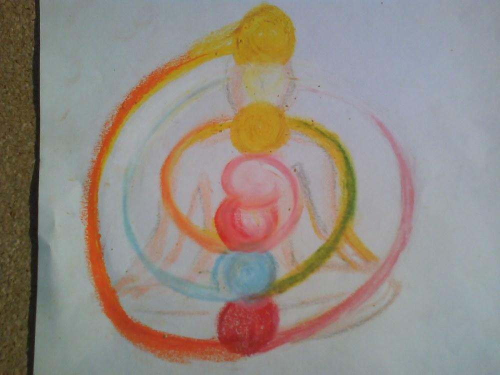 siete Plasmas radiales hacia la unificacion espiral del tiempo