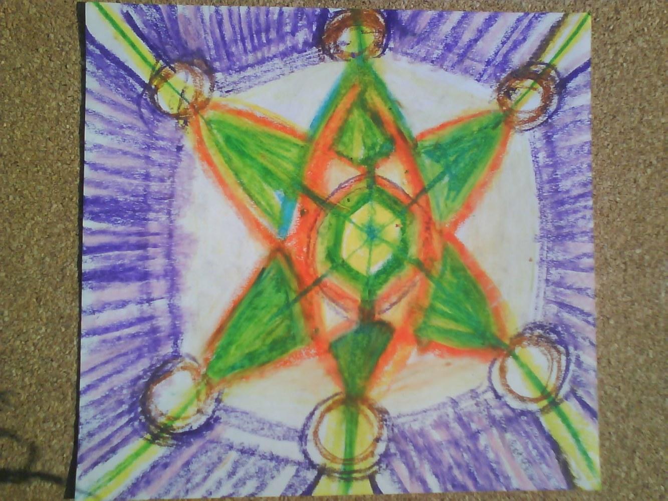 Atomo de la telapatia unificante