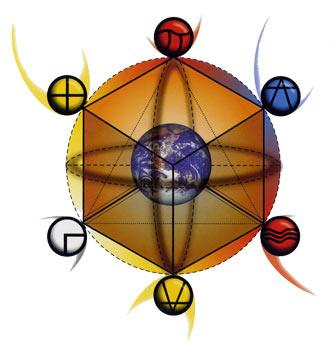heptagono de la tierra