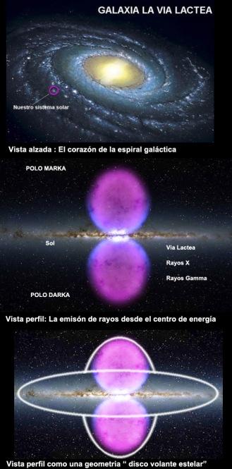 via lactea espiral rayos gamma ovni infografia centro galactico