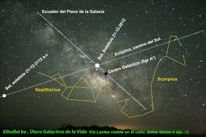 xibalba be, centro galactico,cruz ecuador g y ecliptica s en 3113ac y 2012
