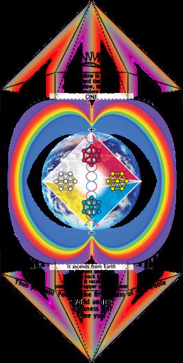circumpolar-rainbow-bridge-time-magic