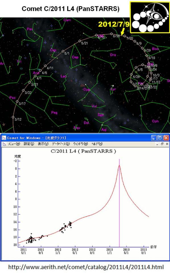 Comet-C_2011-L4-PanSTARRS (1)