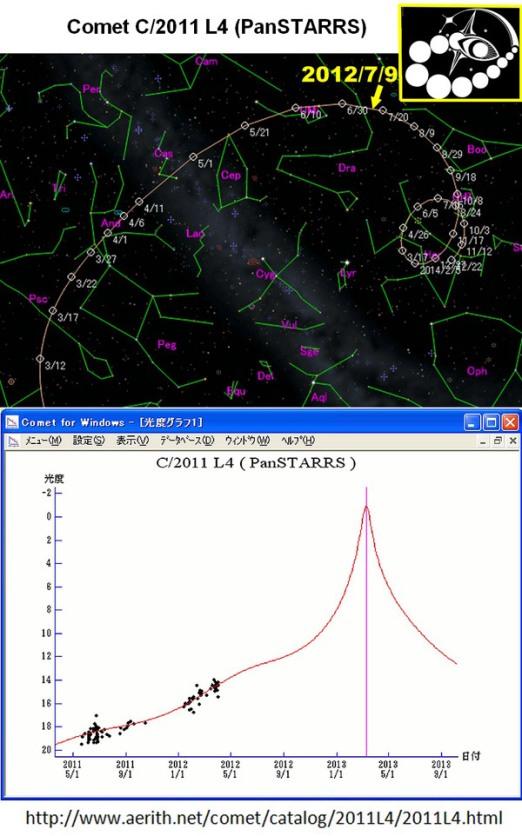 Comet-C_2011-L4-PanSTARRS
