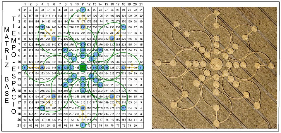corp circle y la matriz 441 Muy sincrónico que este corp circle, aparecido no se cuando ni donde