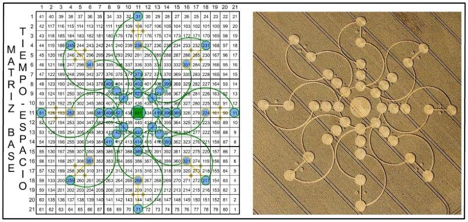 corp circle y la matriz 441Muy sincrónico que este corp circle, aparecido no se cuando ni donde