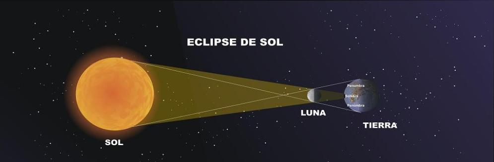 eclipse+de+sol