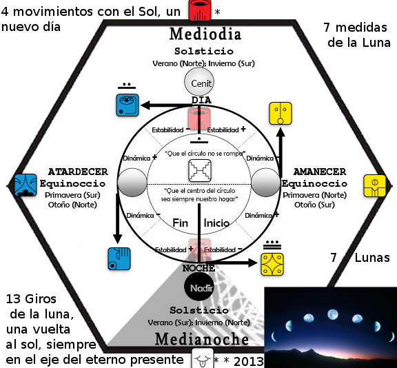 tiempo-net-fractal-poder-4-7-7-13