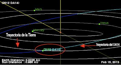 asteroide-2012-da14-cruzara-orbita-terrestre-febrero-2013_2_1113109