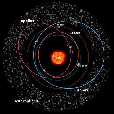 Asteroids-apollos-atens-ESA-Medialab