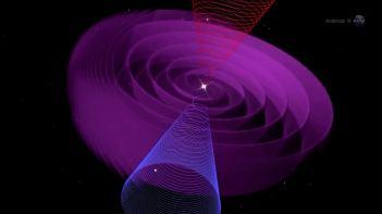 Toroide heliosferico