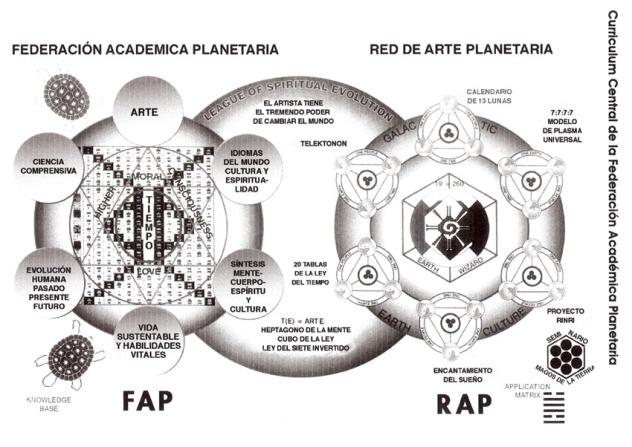 FAP-RAP
