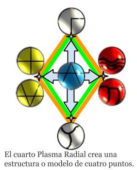 quantum sensorial y telepatico grafico