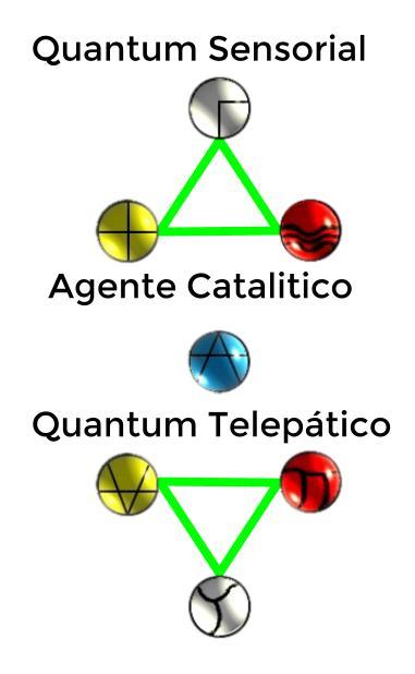 quantum sensorial y telepatico