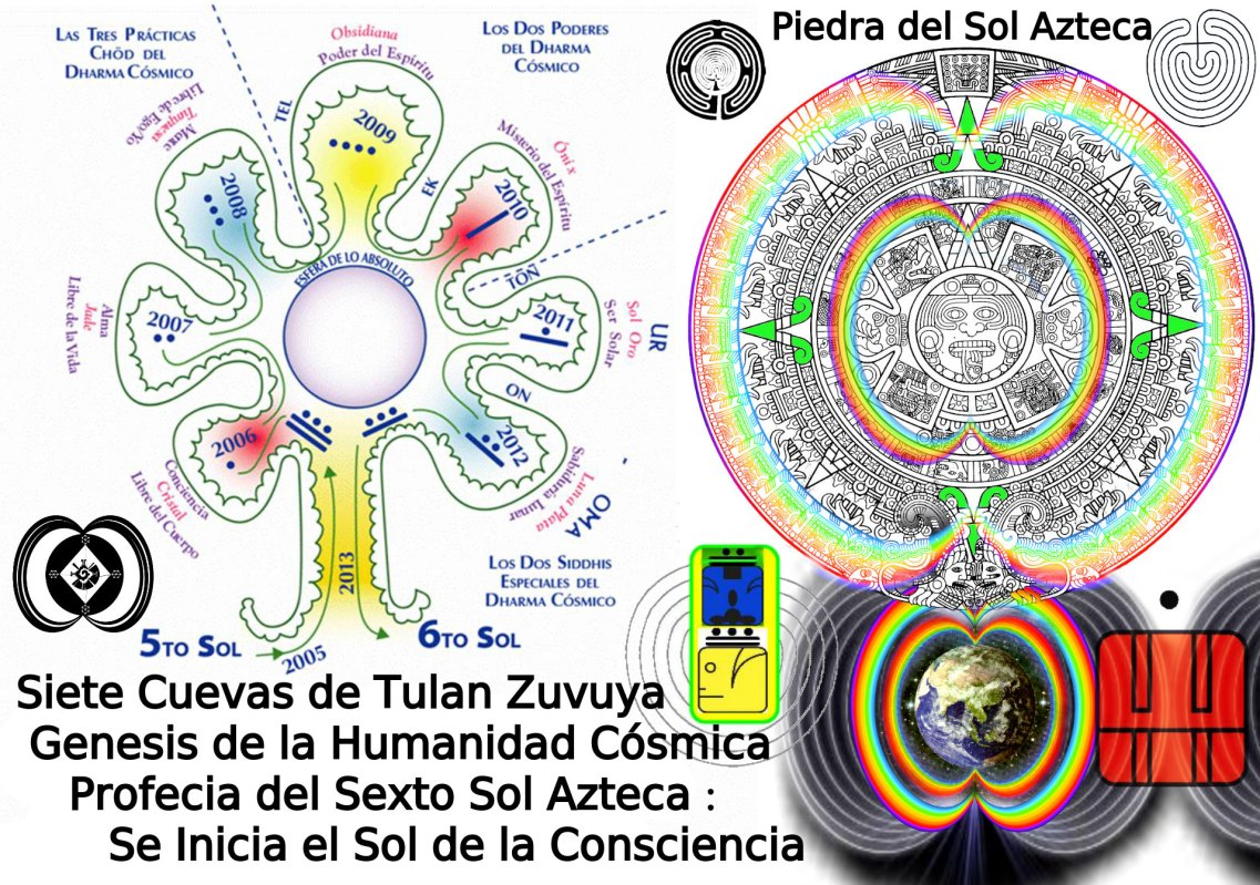 https://xochipilli.files.wordpress.com/2013/12/siete-cuevas-piedra-solar.jpg