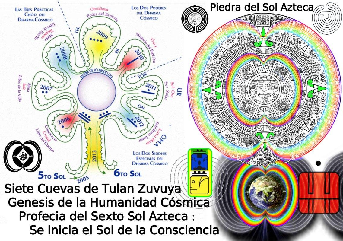 https://xochipilli.files.wordpress.com/2013/12/siete-cuevas-piedra-solar.jpg