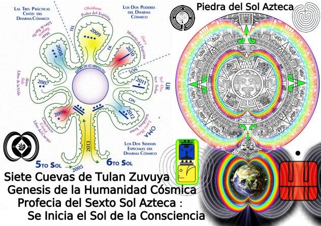 siete cuevas- piedra solar