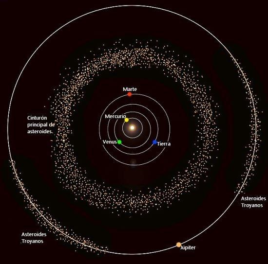 Cinturón de Asteroides o lo que queda del Planeta Malvek