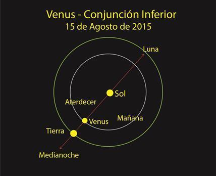 conjuncion venus 2015 01p