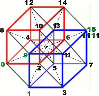 hypercube malta cross