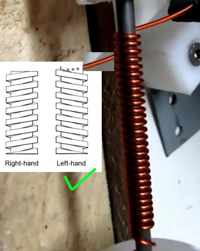 giro cobre alambre magrav