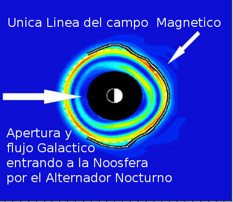 Magnetosphere-en-Collapso