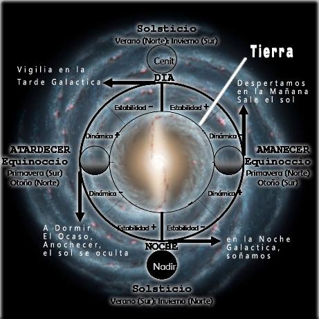 amanacer-galactico-grafico-conceptual-web