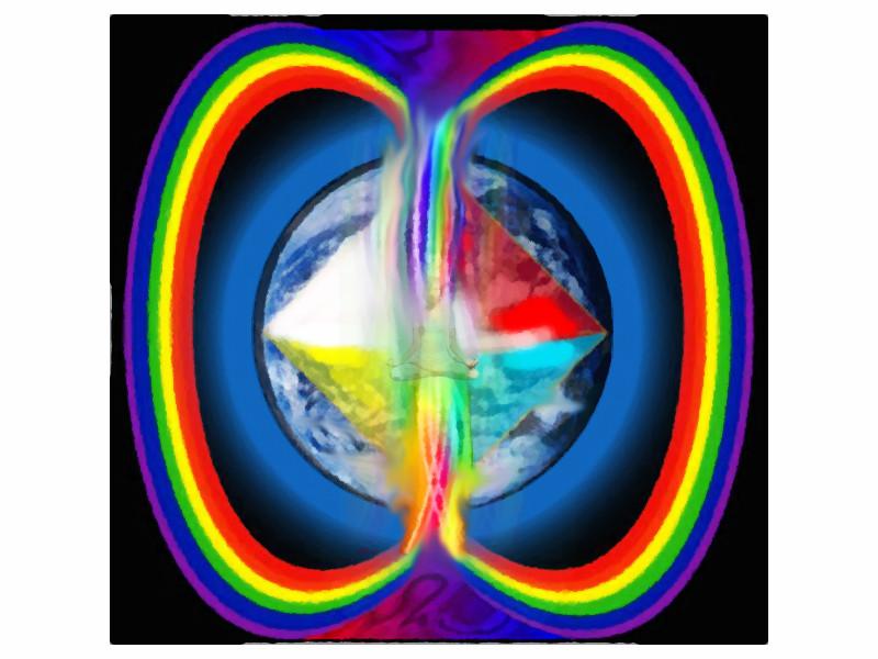 arco iris circumpolar dona helicoidal