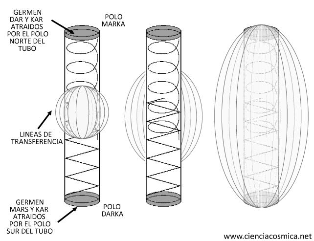 Astrofísica-13