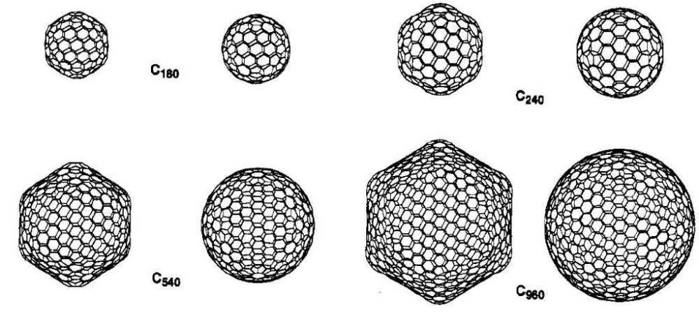 fullerenes_allfullerenes