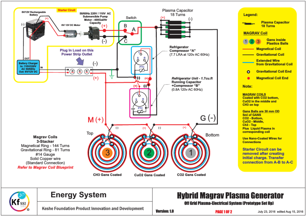 magrav-hybrido_2016-08-23 ingles