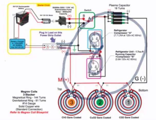magrav-hybrido_bucle infinito