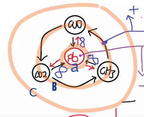 plasma-reactor-schema2