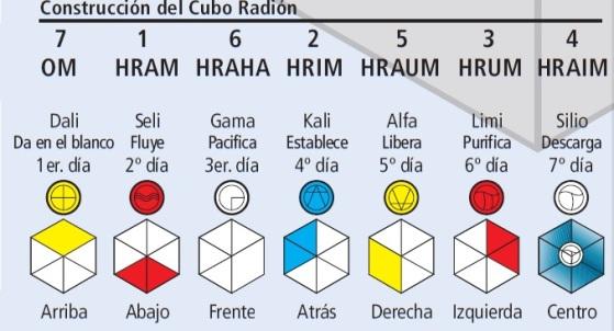 cubos7