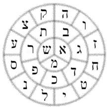 hebreomandala