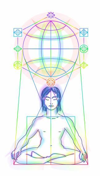 mago planetario ciencia cosmica meditacion yoga