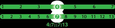 4-7-7-13