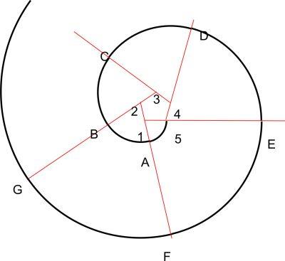 espiral5