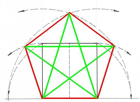 pentagono-y-pentagrama