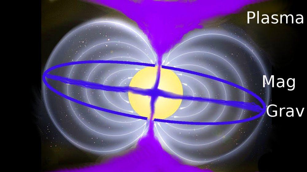 sol-plasma-magrav-plasma