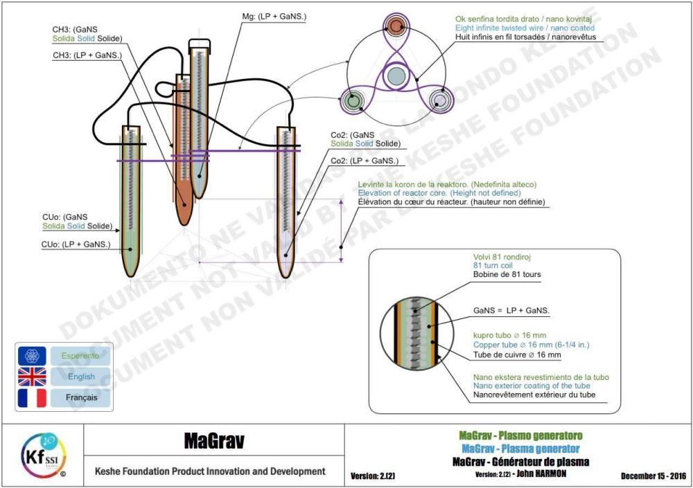 Versión 2.2  Magrav plasma liquido.jpg