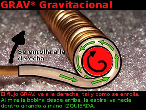 flujo-gravitacional-bobina