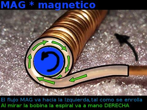 flujo-magnetico-bobina
