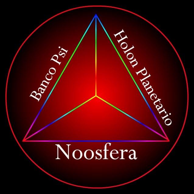 Meditación de la Noósfera