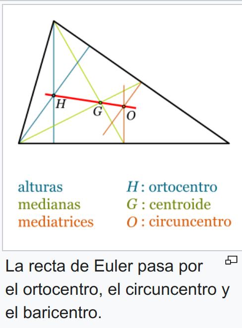 La imagen tiene un atributo ALT vacío; su nombre de archivo es recta-de-euler-pasa-por-el-ortocentro-el-circuncentro-y-el-baricentro.png